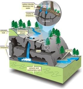 Arkenstone karst caves